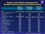 diabetic acs patients undergoing pci baseline characteristics by treatment group