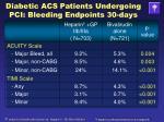 diabetic acs patients undergoing pci bleeding endpoints 30 days