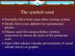the symbols used