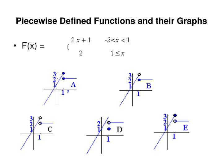 Piecewise Defined Functions and their Graphs