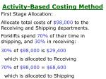 activity based costing method