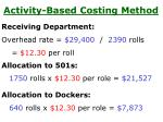 activity based costing method1