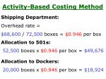 activity based costing method2