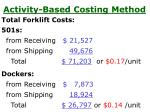activity based costing method3