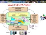 goals scec it project