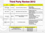 third party review 2012