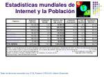 estad sticas mundiales de internet y la poblaci n