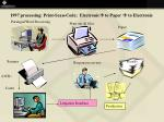 1997 processing print scan code electronic to paper to electronic