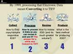 by 1999 processing that electronic data meant converting it to tiff