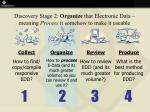 discovery stage 2 organize that electronic data meaning process it somehow to make it useable