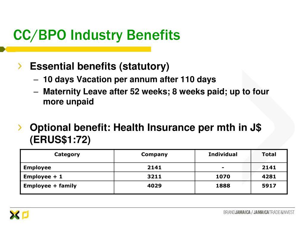 CC/BPO Industry Benefits