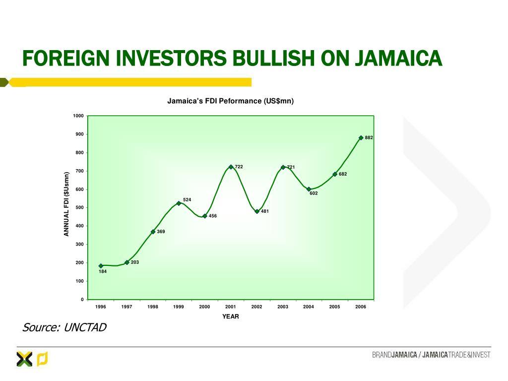 FOREIGN INVESTORS BULLISH ON JAMAICA