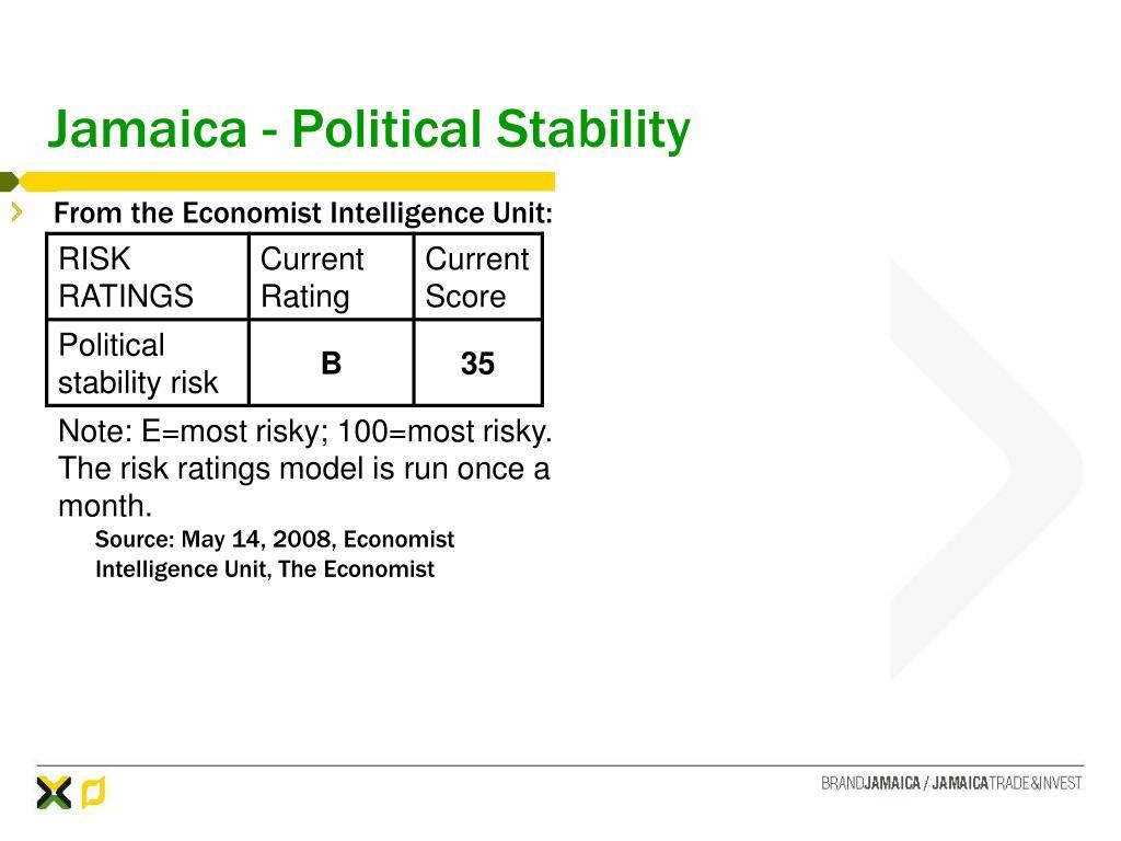 Jamaica - Political Stability