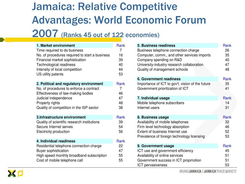 Jamaica: Relative Competitive Advantages: World Economic Forum 2007