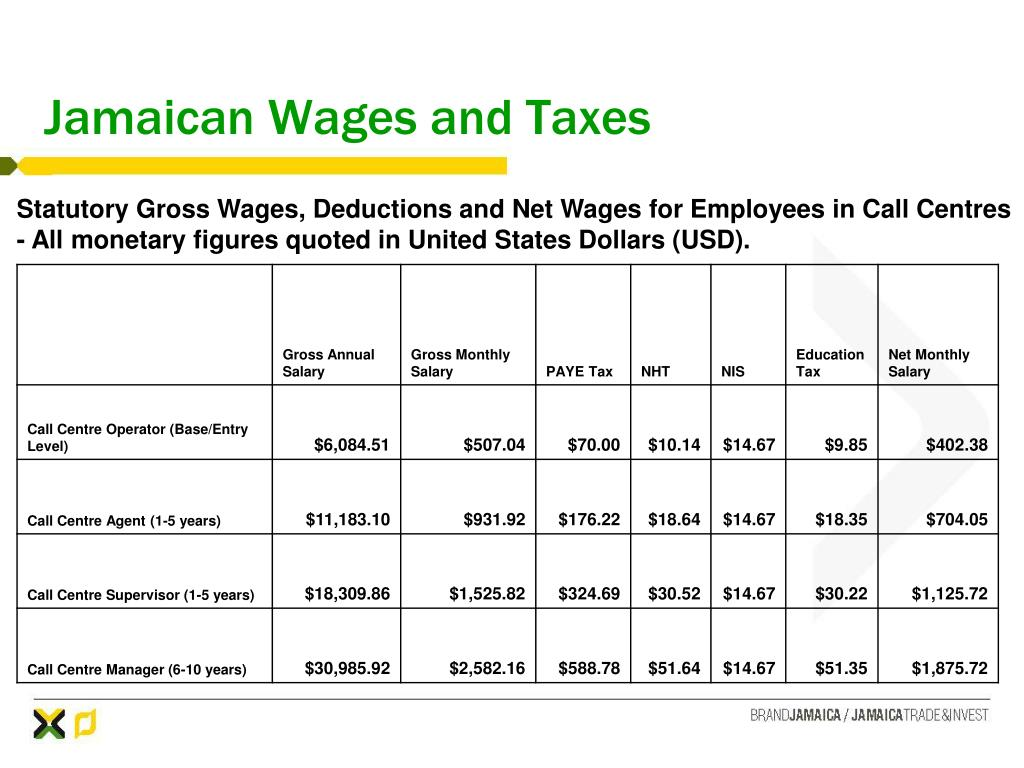 Jamaican Wages and Taxes