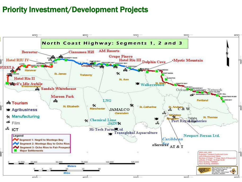 Priority Investment/Development Projects