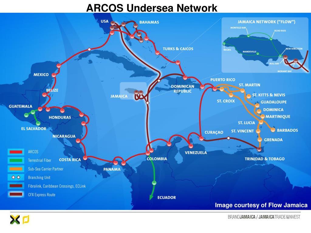 ARCOS Undersea Network