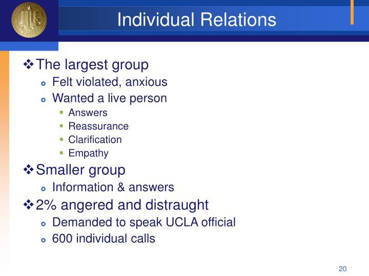 Individual Relations