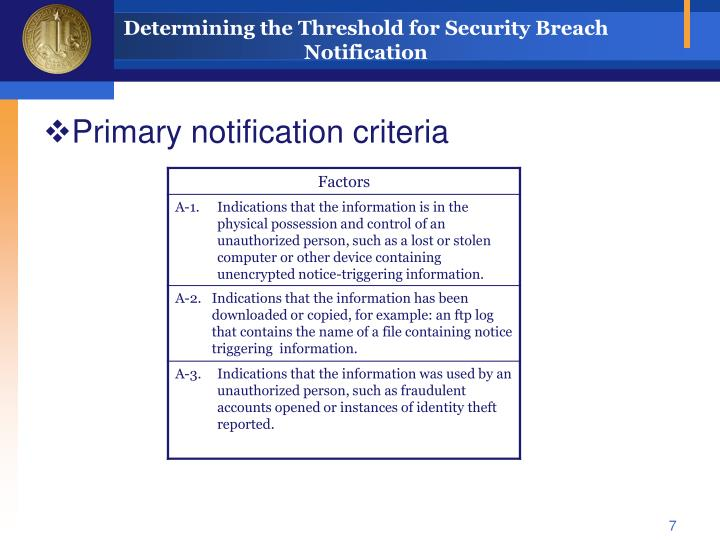 Determining the Threshold for Security Breach Notification