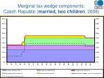 marginal tax wedge components czech republic married two children 2008