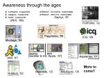 awareness through the ages