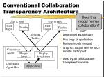 conventional collaboration transparency architecture