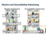 rhythm and unavailability inferencing