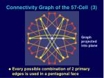 connectivity graph of the 57 cell 3