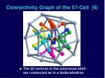 connectivity graph of the 57 cell 6