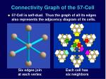 connectivity graph of the 57 cell
