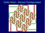 celtic knot denser configuration