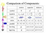 comparison of components2