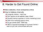 8 harder to get found online1