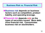 business risk vs financial risk