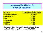 long term debt ratios for selected industries