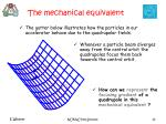 the mechanical equivalent