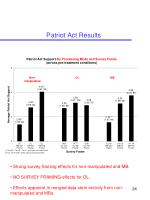 patriot act results1