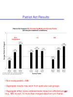 patriot act results2