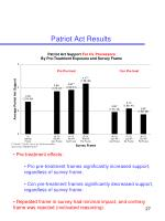 patriot act results4
