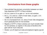 conclusions from these graphs1