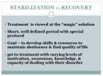 stabilization vs recovery