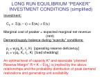 long run equilibrium peaker investment conditions simplified