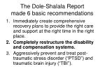 the dole shalala report made 6 basic recommendations