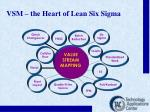 vsm the heart of lean six sigma