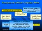 emergence of an elastic compliance model