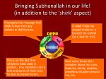 bringing subhanallah in our life in addition to the shirk aspect