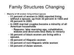 family structures changing