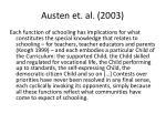 austen et al 2003