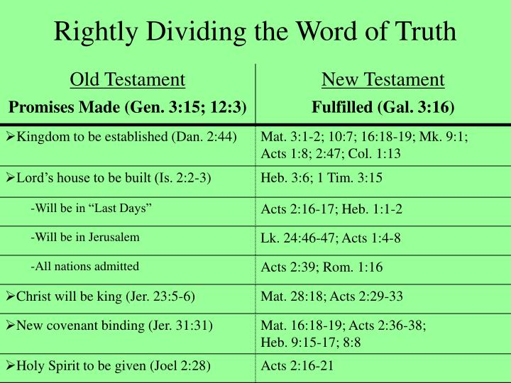 Rightly dividing the word of truth2