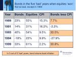 bonds in the five bad years when equities won not so bad except in 1994